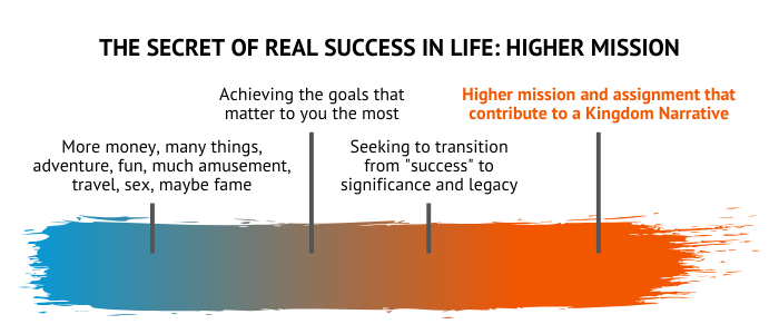 real success in life